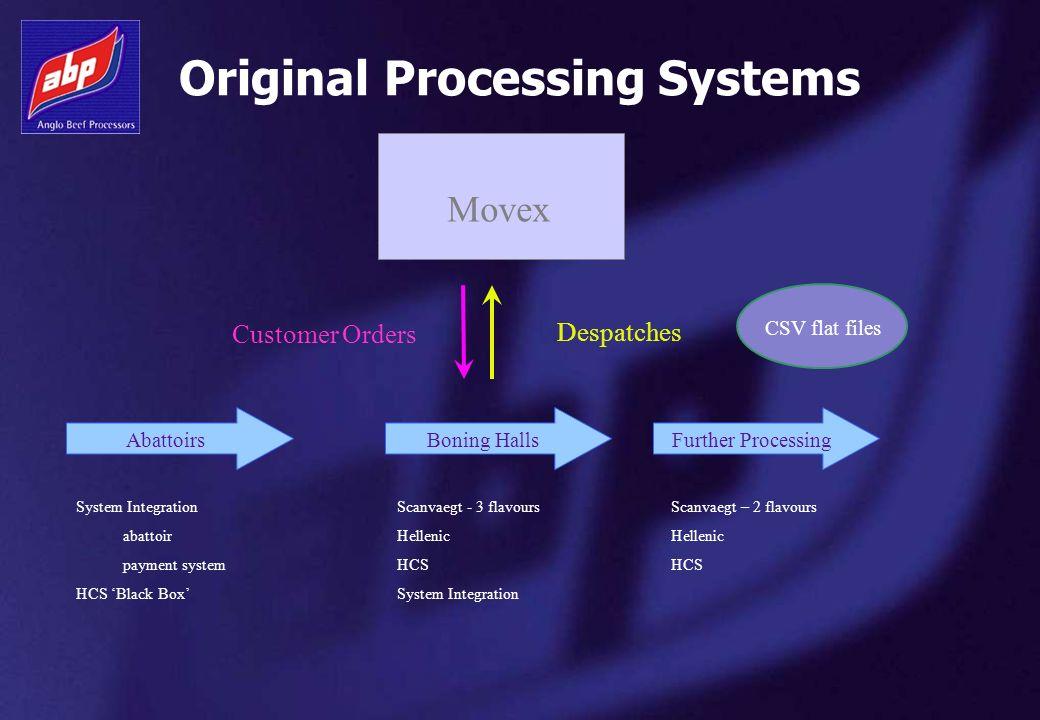 Original Processing Systems AbattoirsBoning HallsFurther Processing Movex System Integration abattoir payment system HCS Black Box Scanvaegt – 2 flavo