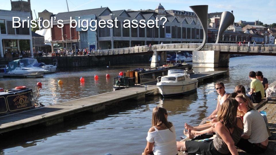 Bristols biggest asset