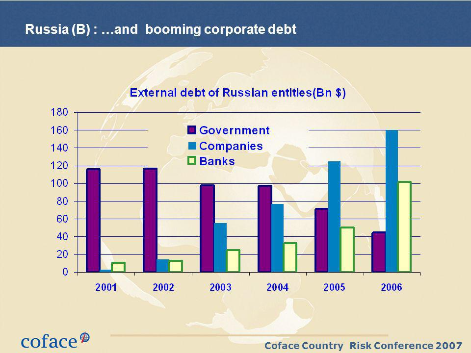 Coface Country Risk Conference 2007 Russia (B) : …and booming corporate debt