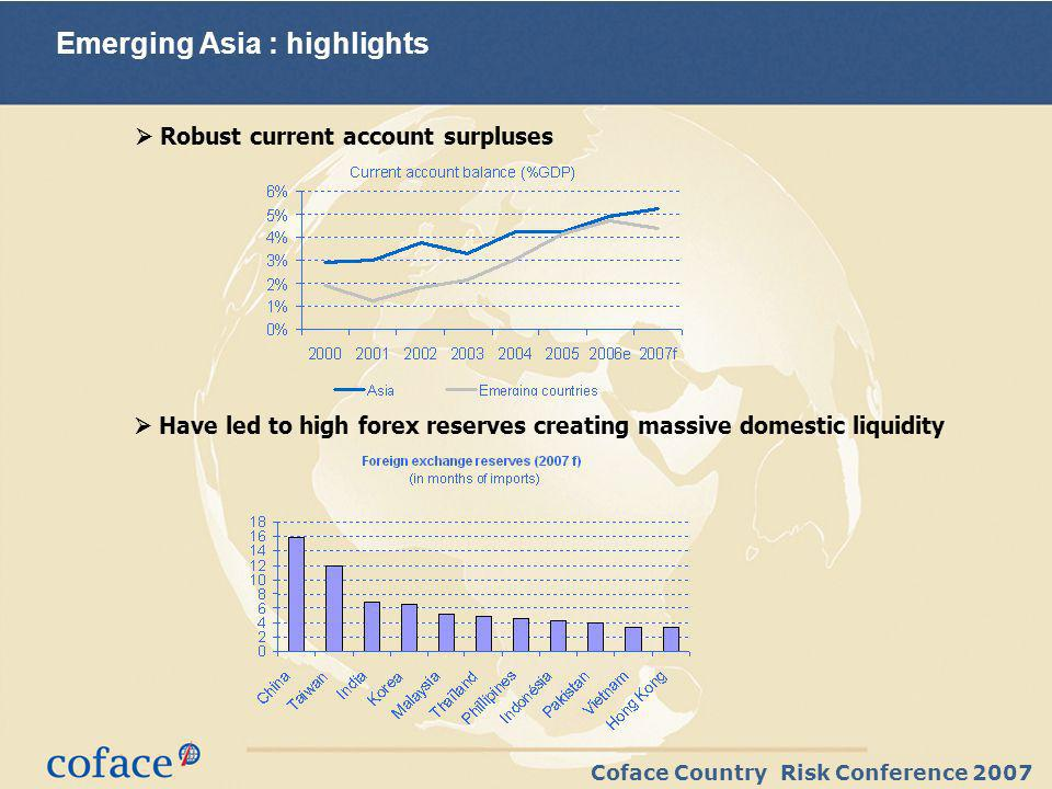 Coface Country Risk Conference 2007 Emerging Asia : highlights Robust current account surpluses Have led to high forex reserves creating massive domes