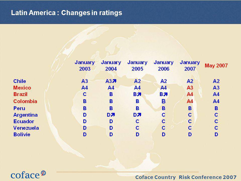 Coface Country Risk Conference 2007 Latin America : Changes in ratings