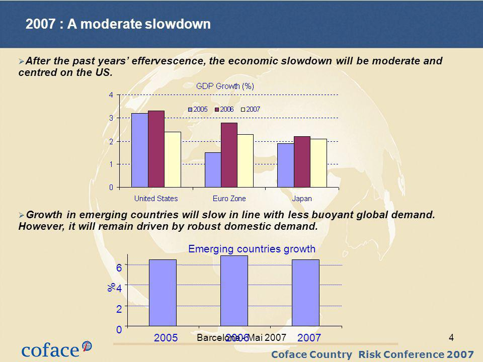 Coface Country Risk Conference 2007 Barcelone - Mai 20074 2007 : A moderate slowdown After the past years effervescence, the economic slowdown will be moderate and centred on the US.