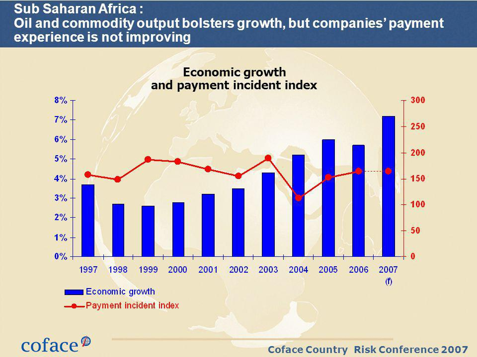 Coface Country Risk Conference 2007 Sub Saharan Africa : Oil and commodity output bolsters growth, but companies payment experience is not improving Economic growth and payment incident index