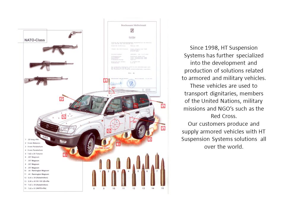 Since 1998, HT Suspension Systems has further specialized into the development and production of solutions related to armored and military vehicles. T