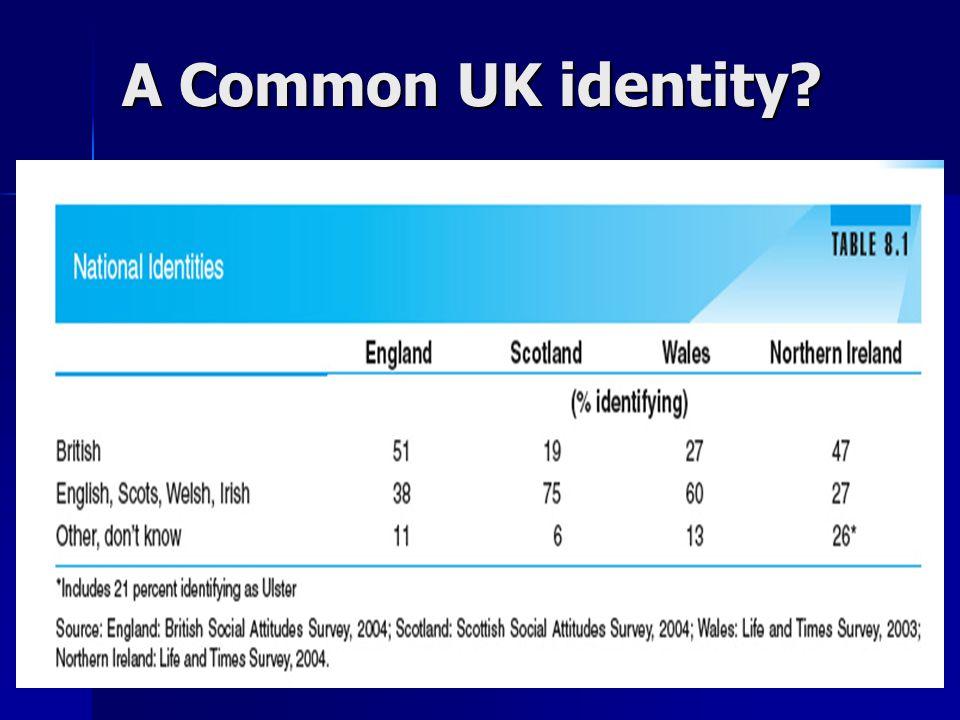 A Common UK identity?