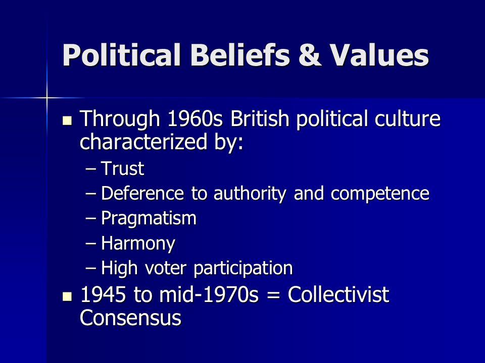 Political Beliefs & Values Through 1960s British political culture characterized by: Through 1960s British political culture characterized by: –Trust