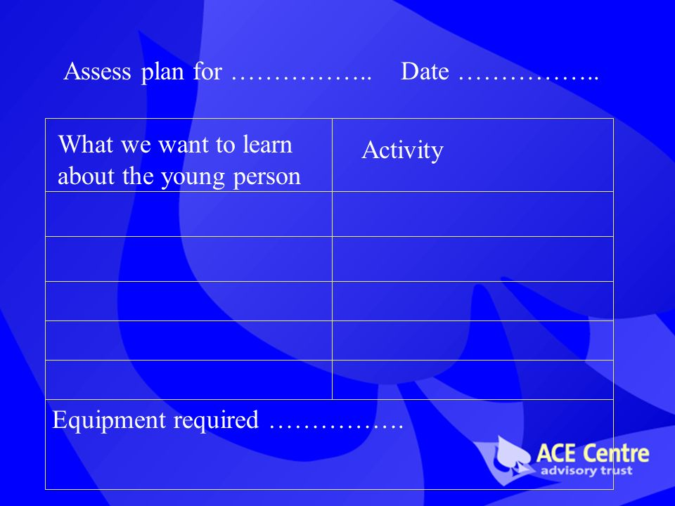 Assess plan for ……………..Date …………….. What we want to learn about the young person Activity Equipment required …………….
