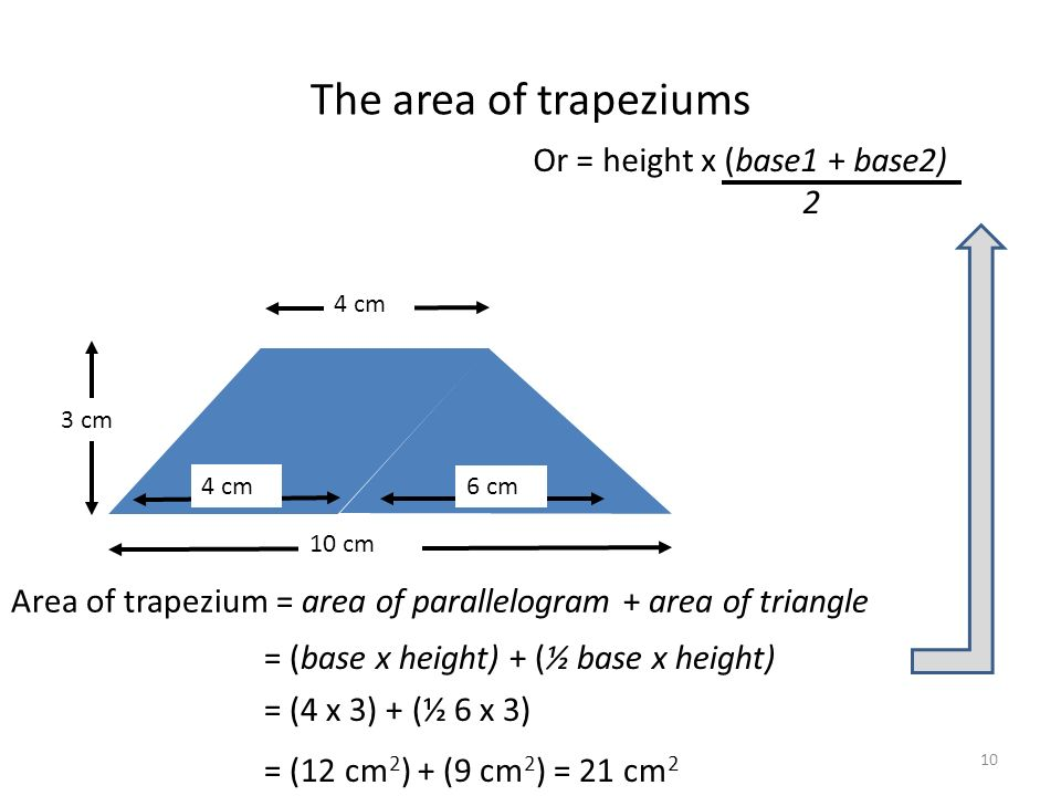 The area of trapeziums 10 cm 3 cm 4 cm 6 cm Area of trapezium = area of parallelogram + area of triangle = (base x height) + (½ base x height) = (4 x