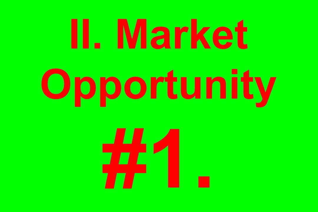 II. Market Opportunity #1.