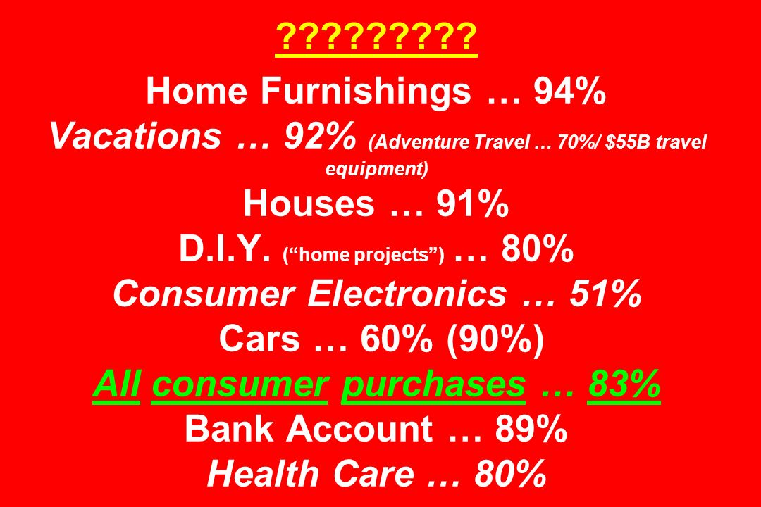 ????????? Home Furnishings … 94% Vacations … 92% (Adventure Travel … 70%/ $55B travel equipment) Houses … 91% D.I.Y. (home projects) … 80% Consumer El