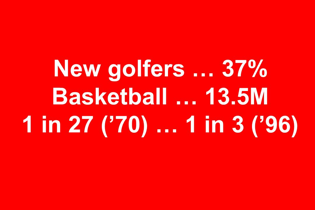 New golfers … 37% Basketball … 13.5M 1 in 27 (70) … 1 in 3 (96)