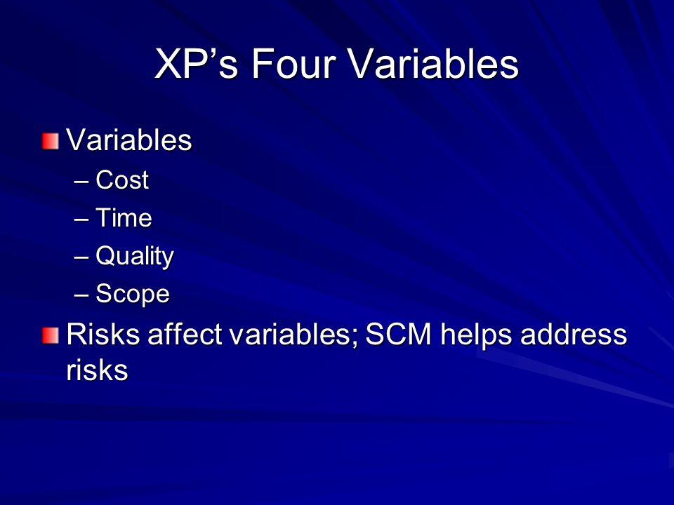 XPs Four Variables Variables –Cost –Time –Quality –Scope Risks affect variables; SCM helps address risks