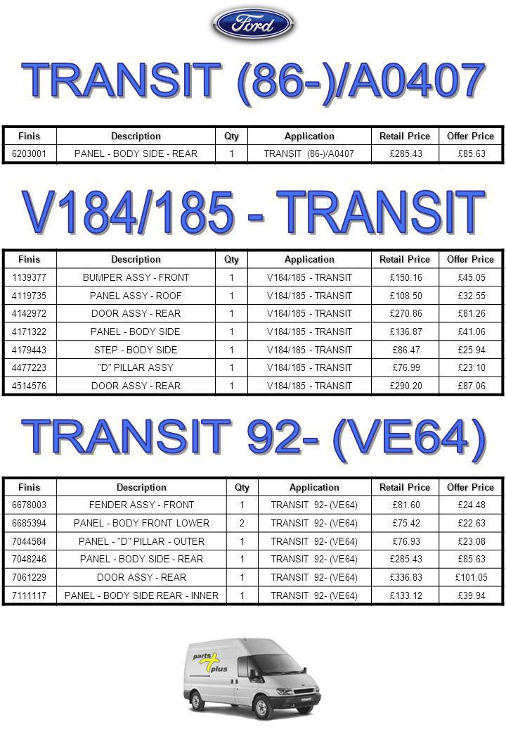 FinisDescriptionQtyApplication Retail Price Offer Price PANEL - BODY SIDE - REAR1TRANSIT (86-)/A0407 £ £85.63 FinisDescriptionQtyApplication Retail Price Offer Price BUMPER ASSY - FRONT1V184/185 - TRANSIT £ £ PANEL ASSY - ROOF1V184/185 - TRANSIT £ £ DOOR ASSY - REAR1V184/185 - TRANSIT £ £ PANEL - BODY SIDE1V184/185 - TRANSIT £ £ STEP - BODY SIDE1V184/185 - TRANSIT £86.47 £ D PILLAR ASSY1V184/185 - TRANSIT £76.99 £ DOOR ASSY - REAR1V184/185 - TRANSIT £ £87.06 FinisDescriptionQtyApplication Retail Price Offer Price FENDER ASSY - FRONT1TRANSIT 92- (VE64) £81.60 £ PANEL - BODY FRONT LOWER2TRANSIT 92- (VE64) £75.42 £ PANEL - D PILLAR - OUTER1TRANSIT 92- (VE64) £76.93 £ PANEL - BODY SIDE - REAR1TRANSIT 92- (VE64) £ £ DOOR ASSY - REAR1TRANSIT 92- (VE64) £ £ PANEL - BODY SIDE REAR - INNER1TRANSIT 92- (VE64) £ £39.94