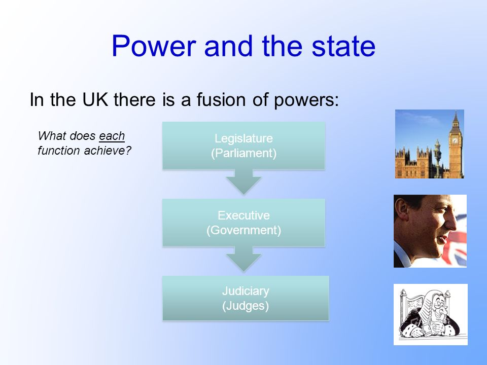 Power and the state In the UK there is a fusion of powers: Legislature (Parliament) Legislature (Parliament) Executive (Government) Executive (Governm