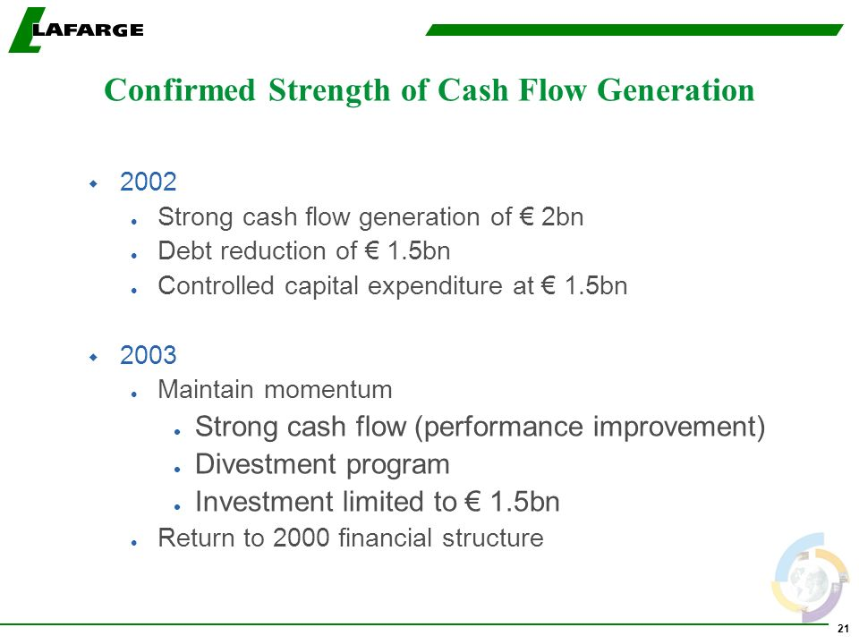 21 Confirmed Strength of Cash Flow Generation w 2002 l Strong cash flow generation of 2bn l Debt reduction of 1.5bn l Controlled capital expenditure a