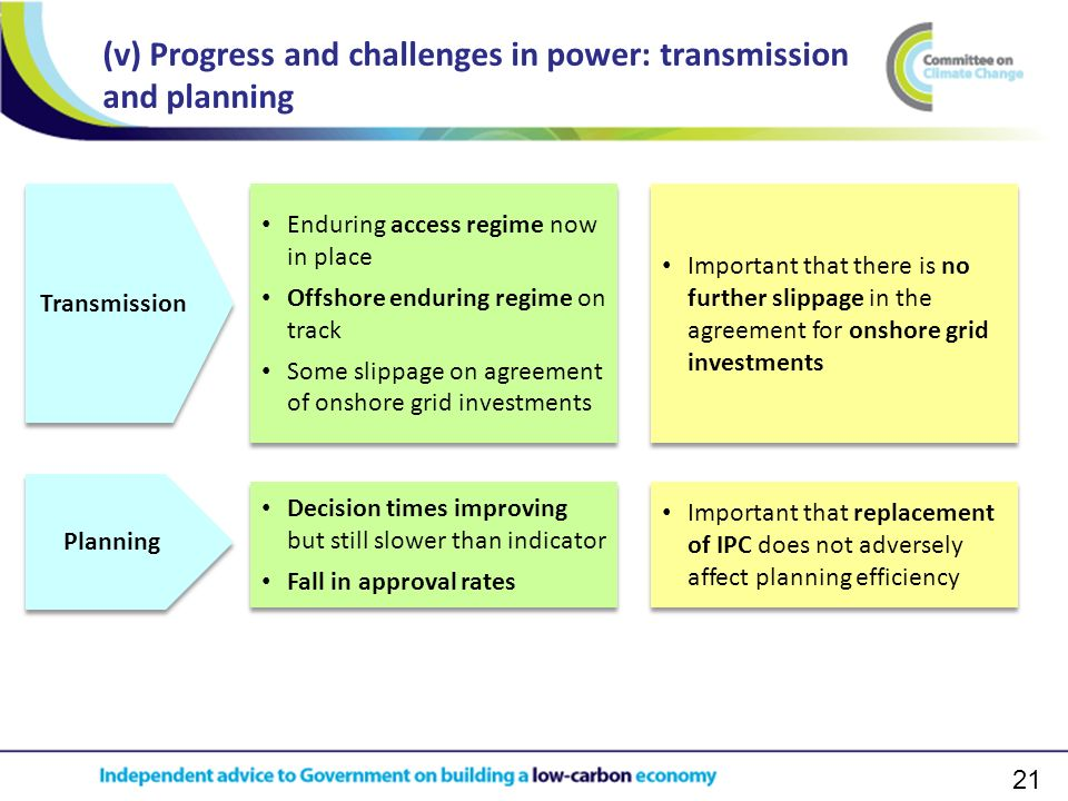 21 (v) Progress and challenges in power: transmission and planning Transmission Planning Enduring access regime now in place Offshore enduring regime on track Some slippage on agreement of onshore grid investments Enduring access regime now in place Offshore enduring regime on track Some slippage on agreement of onshore grid investments Decision times improving but still slower than indicator Fall in approval rates Decision times improving but still slower than indicator Fall in approval rates Important that there is no further slippage in the agreement for onshore grid investments Important that replacement of IPC does not adversely affect planning efficiency