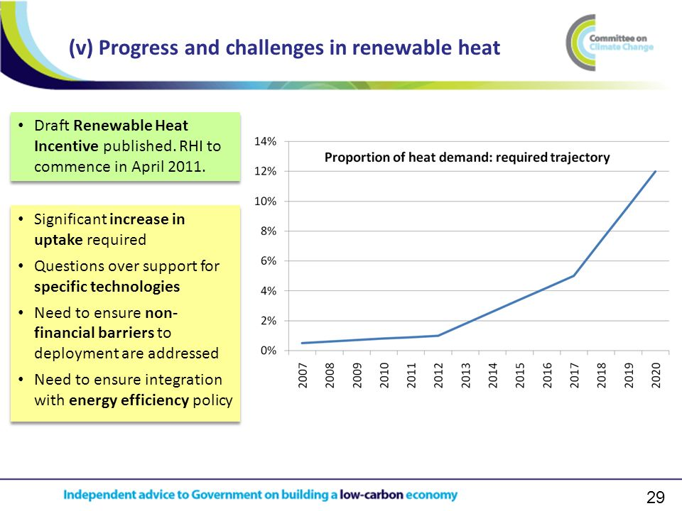 29 (v) Progress and challenges in renewable heat Draft Renewable Heat Incentive published.