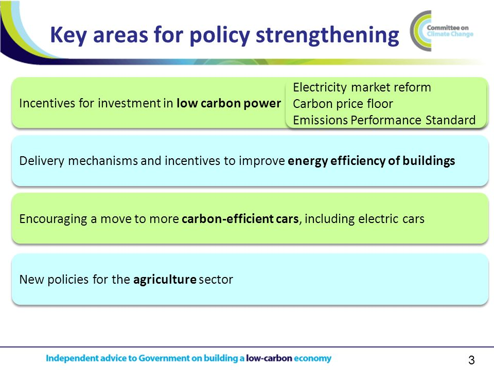 3 Key areas for policy strengthening Encouraging a move to more carbon-efficient cars, including electric cars Delivery mechanisms and incentives to improve energy efficiency of buildings New policies for the agriculture sector Incentives for investment in low carbon power Electricity market reform Carbon price floor Emissions Performance Standard Electricity market reform Carbon price floor Emissions Performance Standard