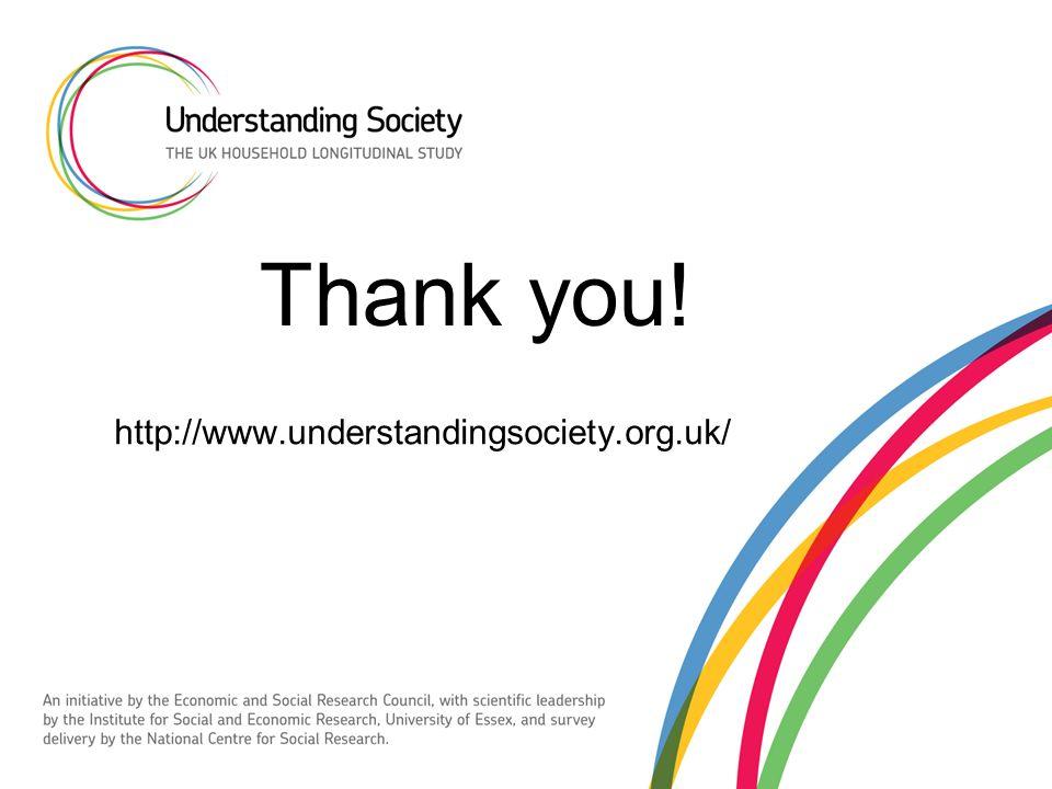 Thank you! http://www.understandingsociety.org.uk/