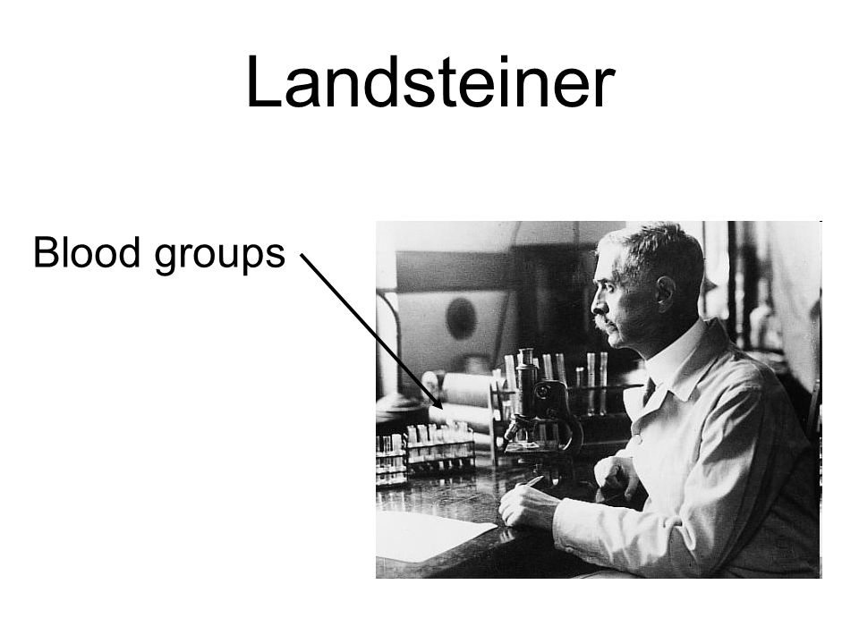 Landsteiner Blood groups