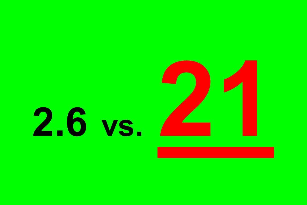 2.6 vs. 21