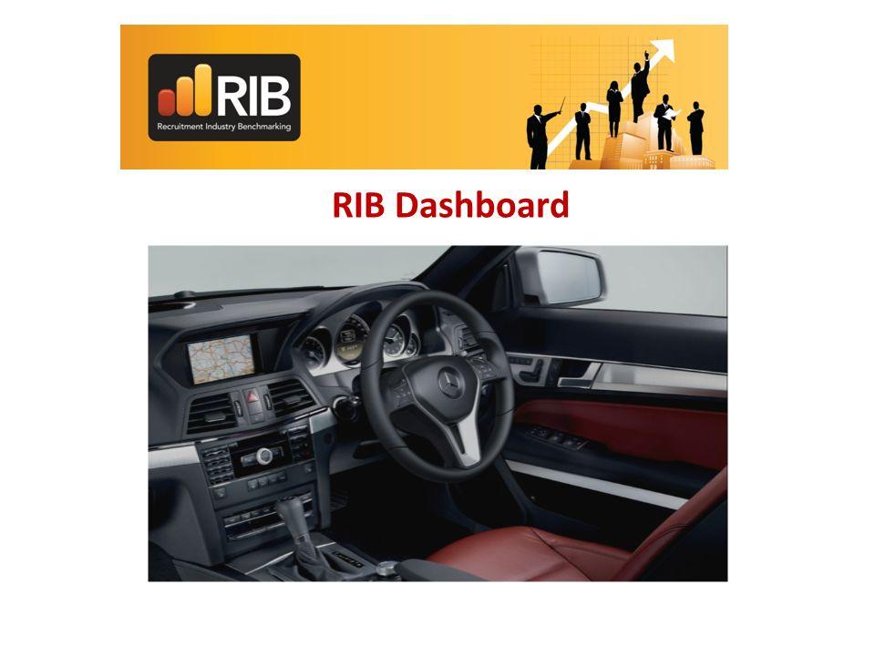 RIB Dashboard