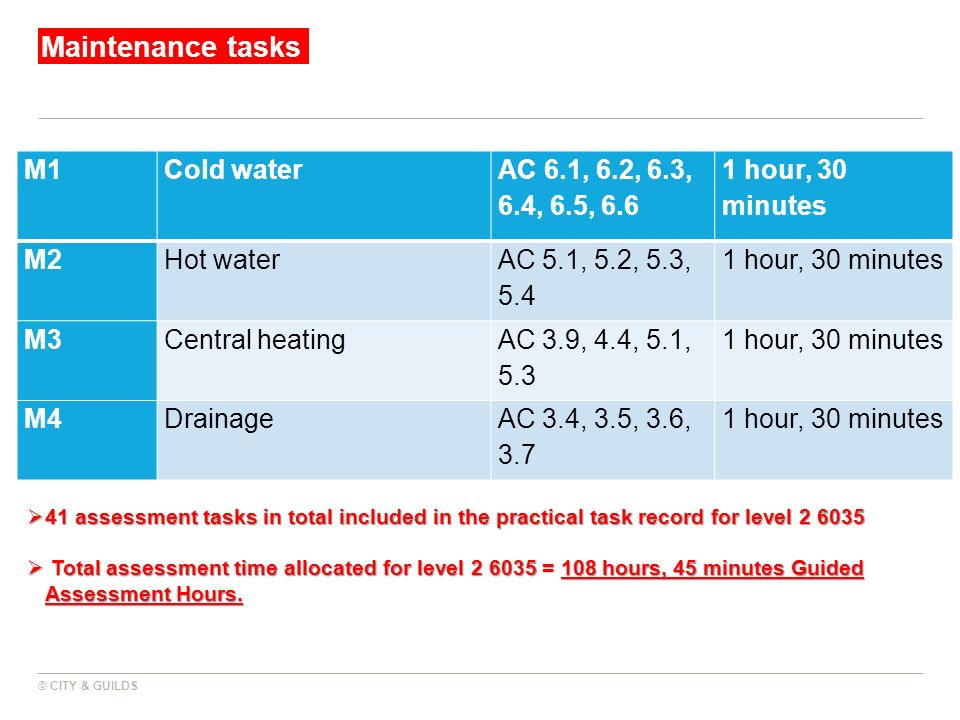 Maintenance tasks © CITY & GUILDS M1Cold water AC 6.1, 6.2, 6.3, 6.4, 6.5, 6.6 1 hour, 30 minutes M2Hot water AC 5.1, 5.2, 5.3, 5.4 1 hour, 30 minutes