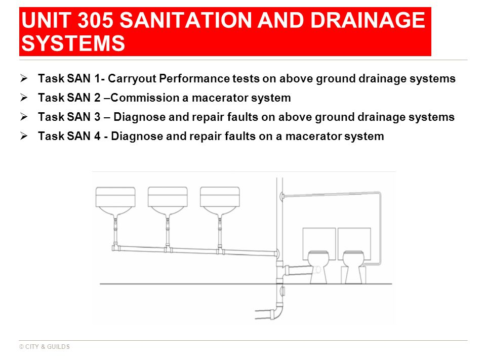 UNIT 305 SANITATION AND DRAINAGE SYSTEMS Task SAN 1- Carryout Performance tests on above ground drainage systems Task SAN 2 –Commission a macerator sy