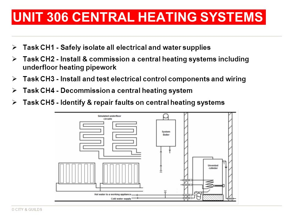 UNIT 306 CENTRAL HEATING SYSTEMS Task CH1 - Safely isolate all electrical and water supplies Task CH2 - Install & commission a central heating systems