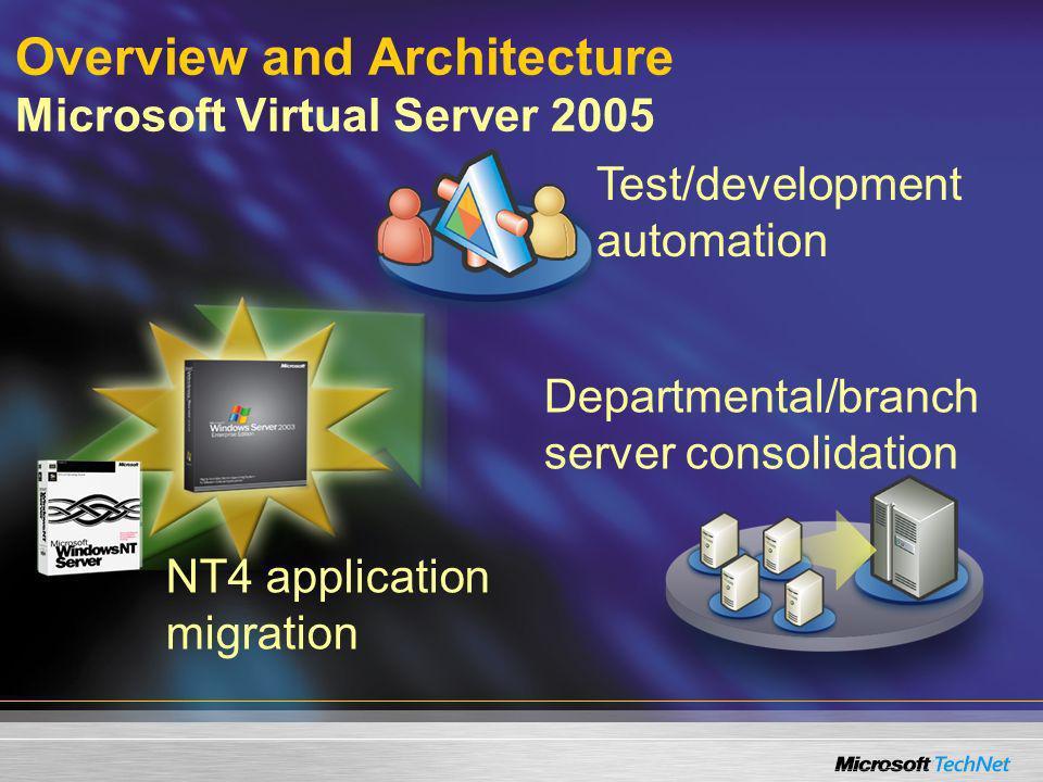 Overview and Architecture Microsoft Virtual Server 2005 vs.