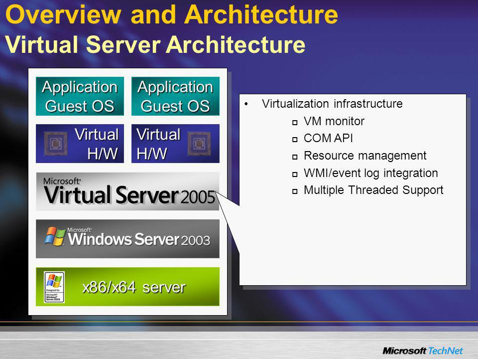 x86/x64 server x86/x64 server Application Guest OS Virtual H/W Virtualization infrastructure VM monitor COM API Resource management WMI/event log inte