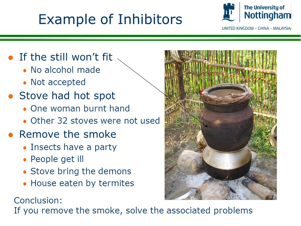 Example of Inhibitors l If the still wont fit No alcohol made Not accepted l Stove had hot spot One woman burnt hand Other 32 stoves were not used l Remove the smoke Insects have a party People get ill Stove bring the demons House eaten by termites Conclusion: If you remove the smoke, solve the associated problems