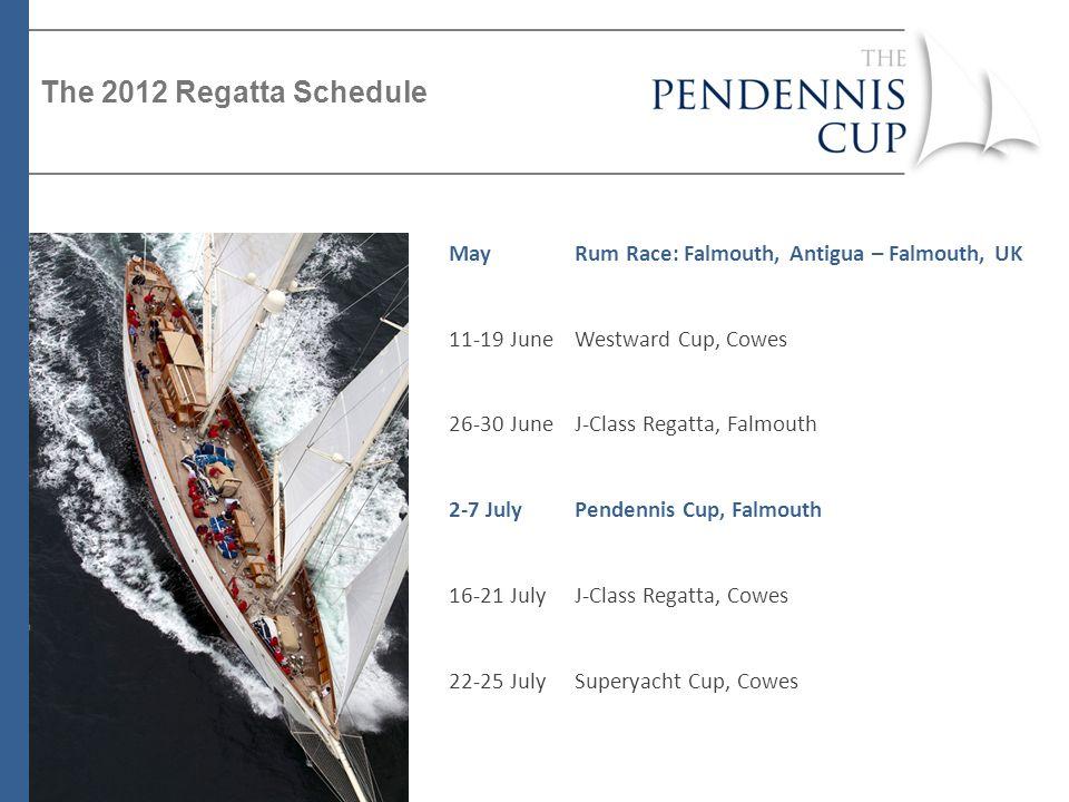 MayRum Race: Falmouth, Antigua – Falmouth, UK 11-19 JuneWestward Cup, Cowes 26-30 JuneJ-Class Regatta, Falmouth 2-7 JulyPendennis Cup, Falmouth 16-21 JulyJ-Class Regatta, Cowes 22-25 JulySuperyacht Cup, Cowes The 2012 Regatta Schedule