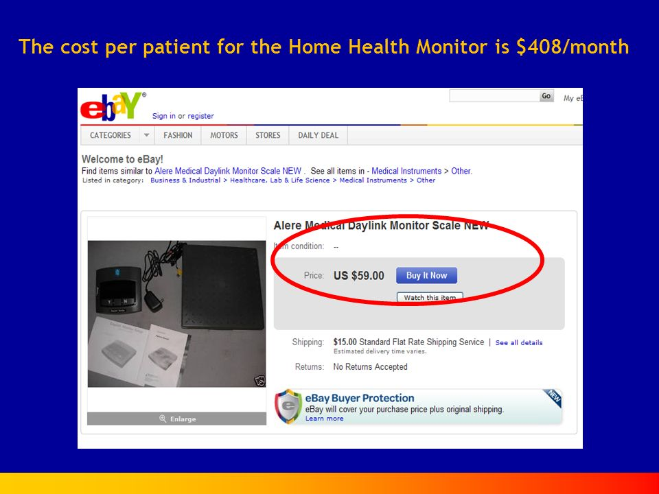 The cost per patient for the Home Health Monitor is $408/month