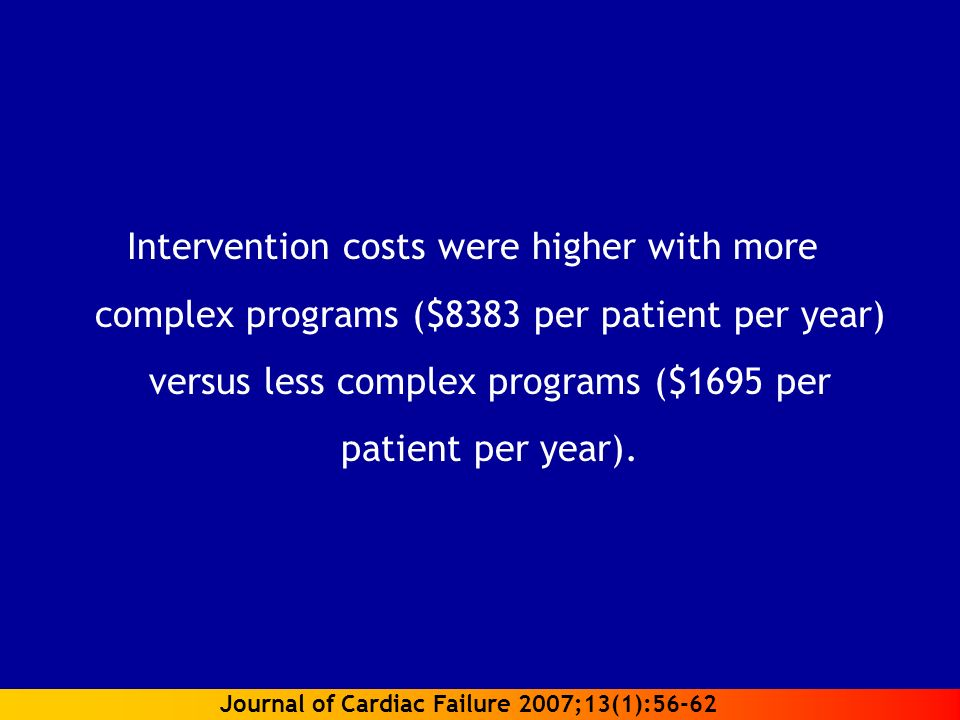 Intervention costs were higher with more complex programs ($8383 per patient per year) versus less complex programs ($1695 per patient per year).