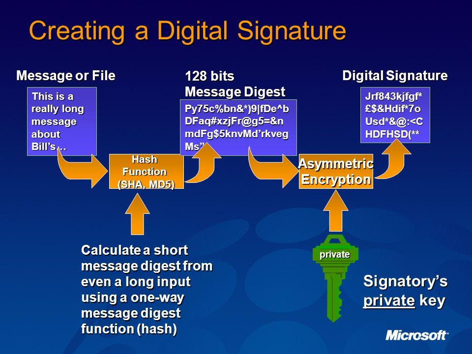Creating a Digital Signature Hash Function (SHA, MD5) Jrf843kjfgf* £$&Hdif*7o Usd*&@:<C HDFHSD(** Py75c%bn&*)9|fDe^b DFaq#xzjFr@g5=&n mdFg$5knvMdrkveg