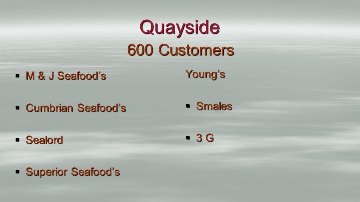 Quayside M & J Seafoods M & J Seafoods Cumbrian Seafoods Cumbrian Seafoods Sealord Sealord Superior Seafoods Superior SeafoodsYoungs Smales Smales 3 G
