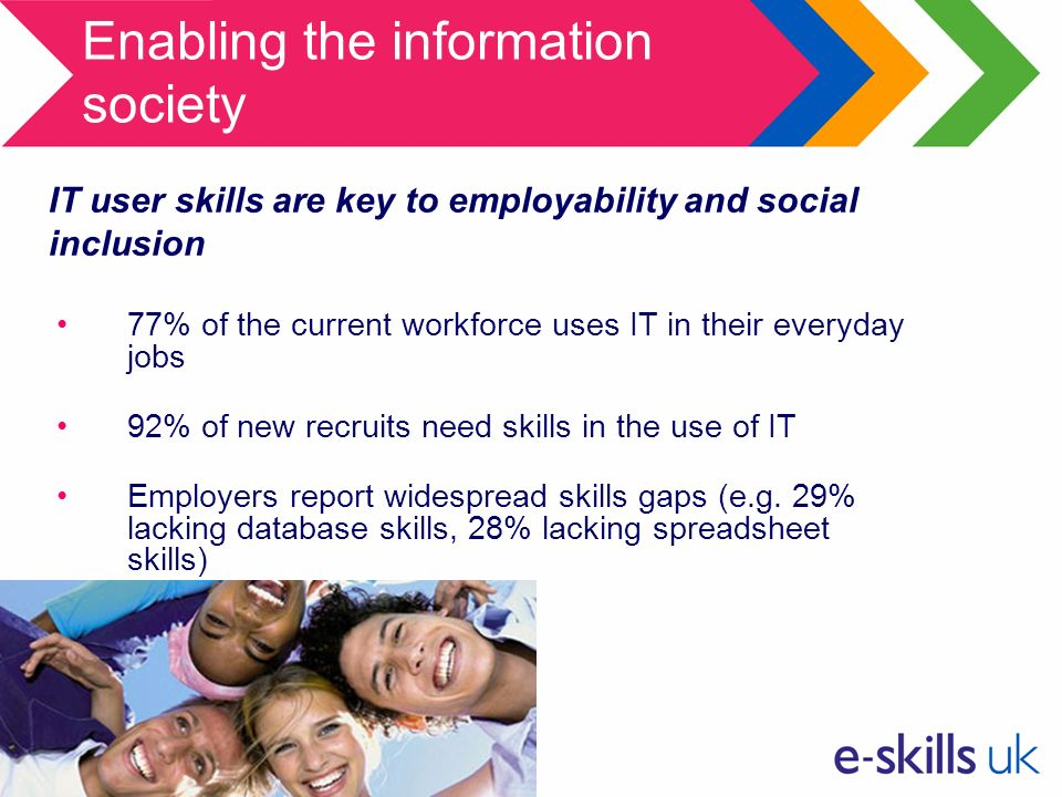 Enabling the information society 77% of the current workforce uses IT in their everyday jobs 92% of new recruits need skills in the use of IT Employers report widespread skills gaps (e.g.