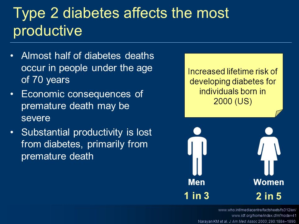 Type 2 diabetes affects the most productive Almost half of diabetes deaths occur in people under the age of 70 years Economic consequences of prematur