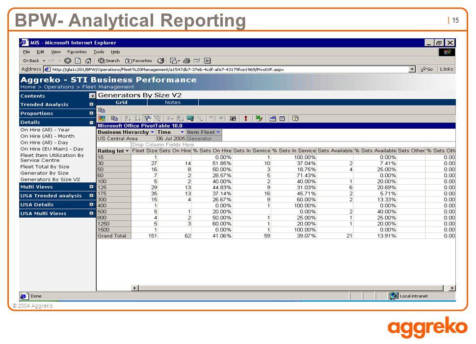 | 15 © 2004 Aggreko BPW- Analytical Reporting