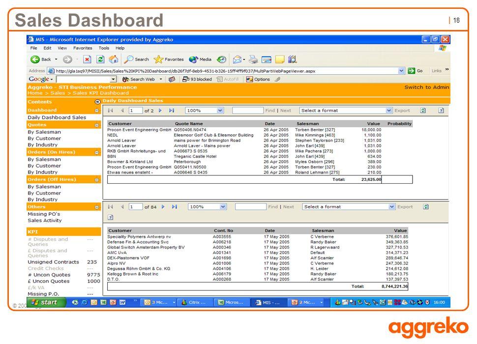 | 18 © 2004 Aggreko Sales Dashboard