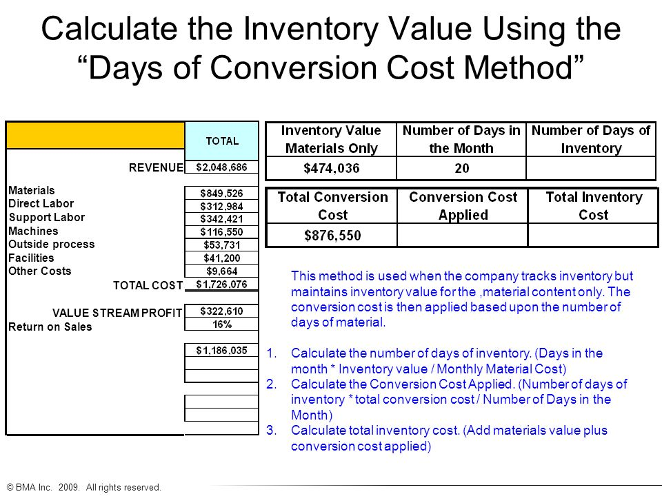 Calculate the Inventory Value Using the Days of Conversion Cost Method This method is used when the company tracks inventory but maintains inventory value for the,material content only.