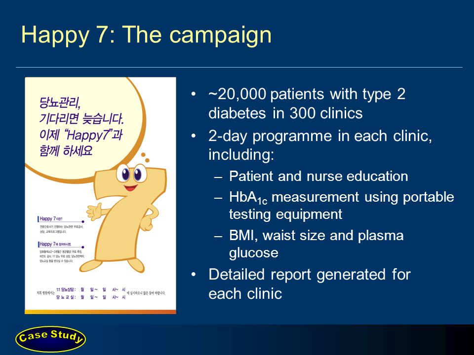 Happy 7: The campaign ~20,000 patients with type 2 diabetes in 300 clinics 2-day programme in each clinic, including: –Patient and nurse education –Hb