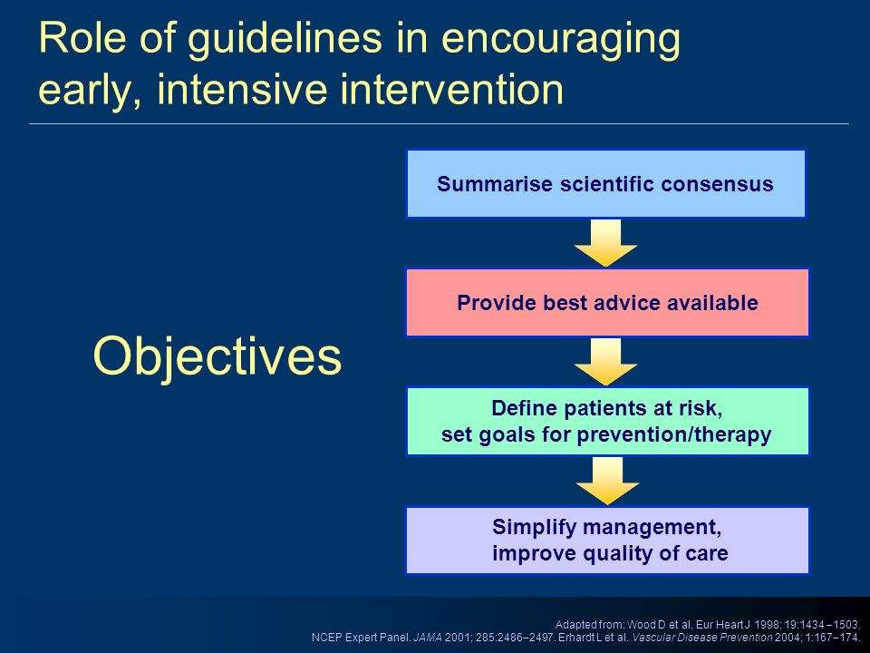 Role of guidelines in encouraging early, intensive intervention Adapted from: Wood D et al. Eur Heart J 1998; 19:1434 1503. NCEP Expert Panel. JAMA 20