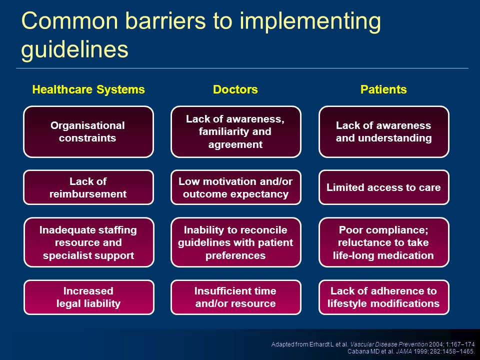 Common barriers to implementing guidelines Lack of reimbursement Inability to reconcile guidelines with patient preferences Lack of adherence to lifes