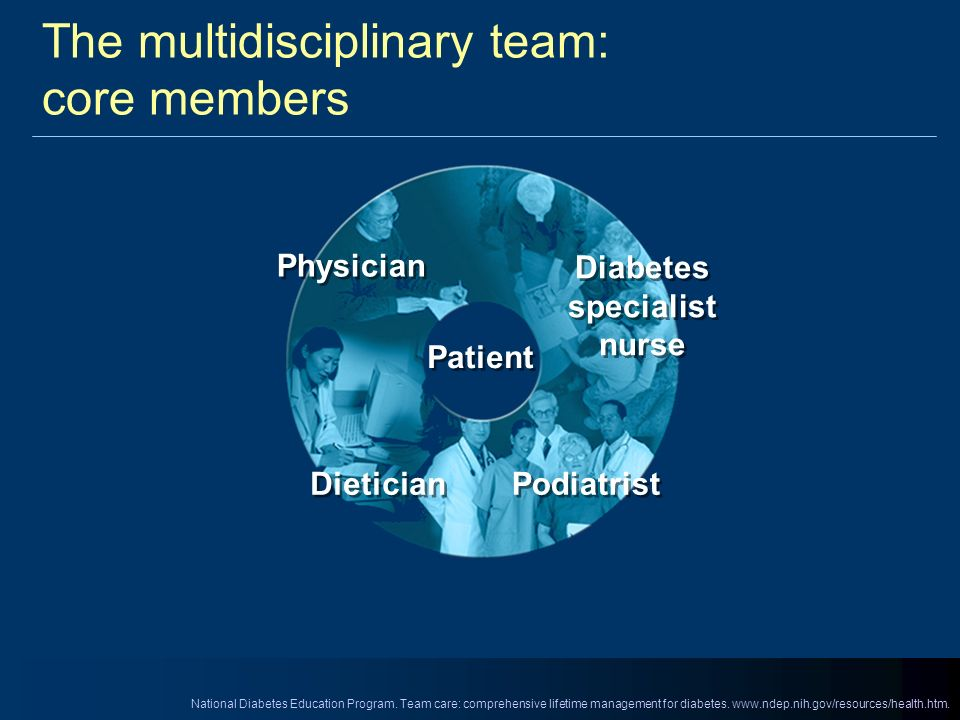 The multidisciplinary team: core members Dietician Diabetes specialist nurse Patient Physician Podiatrist National Diabetes Education Program. Team ca