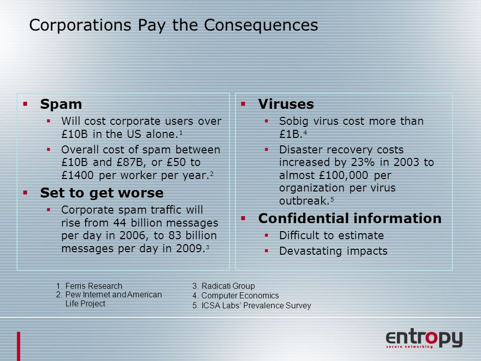 Corporations Pay the Consequences Spam Will cost corporate users over £10B in the US alone.