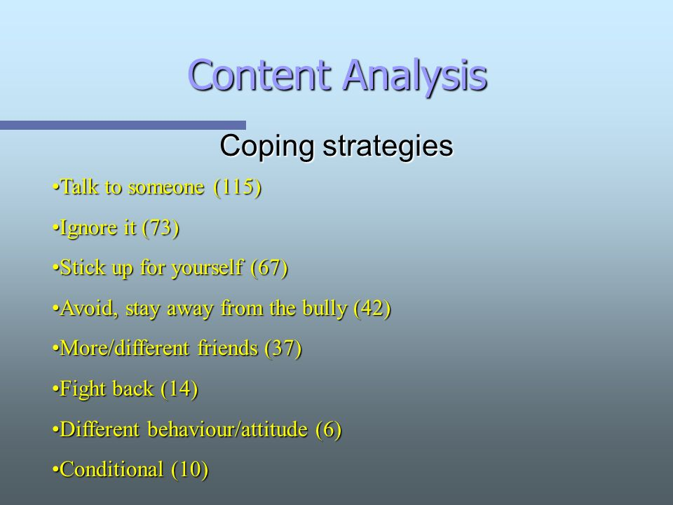 Content Analysis Coping strategies Talk to someone (115)Talk to someone (115) Ignore it (73)Ignore it (73) Stick up for yourself (67)Stick up for yourself (67) Avoid, stay away from the bully (42)Avoid, stay away from the bully (42) More/different friends (37)More/different friends (37) Fight back (14)Fight back (14) Different behaviour/attitude (6)Different behaviour/attitude (6) Conditional (10)Conditional (10)