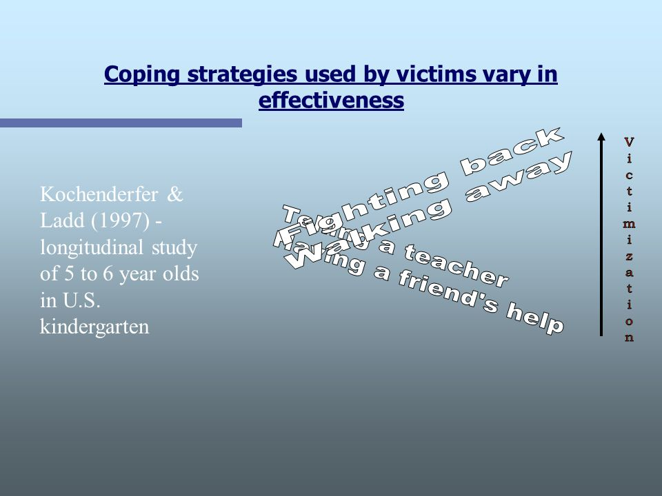 Coping strategies used by victims vary in effectiveness Kochenderfer & Ladd (1997) - longitudinal study of 5 to 6 year olds in U.S. kindergarten