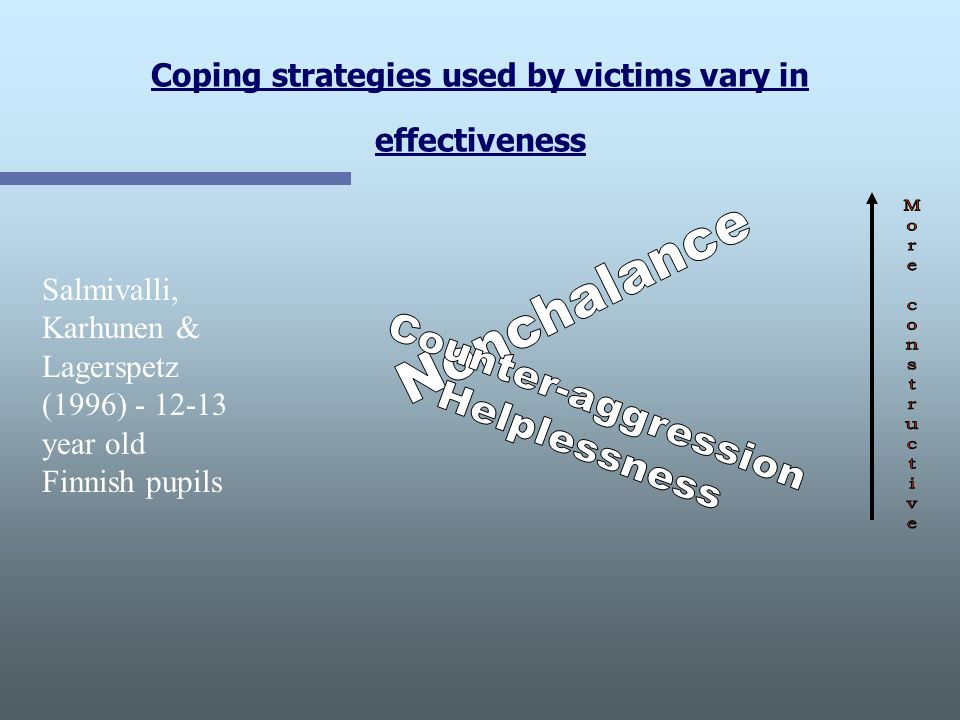 Coping strategies used by victims vary in effectiveness Salmivalli, Karhunen & Lagerspetz (1996) - 12-13 year old Finnish pupils